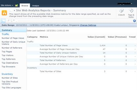 Site Web Analytics Reports Image 2